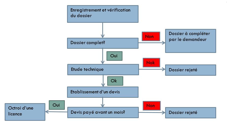 graphset-dossier-spectre